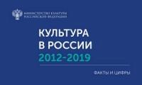 Итоги деятельности Минкультуры России 2012-2019 опубликованы на сайте министерства