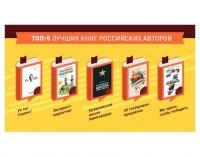 Премия «Деловая книга года в России» объявила шорт-листы