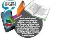 Суд вынес приговор Apple по делу об «агентской модели»