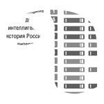 Colta.ru: О чем нужно писать, чтобы получить «Русского Букера»?
